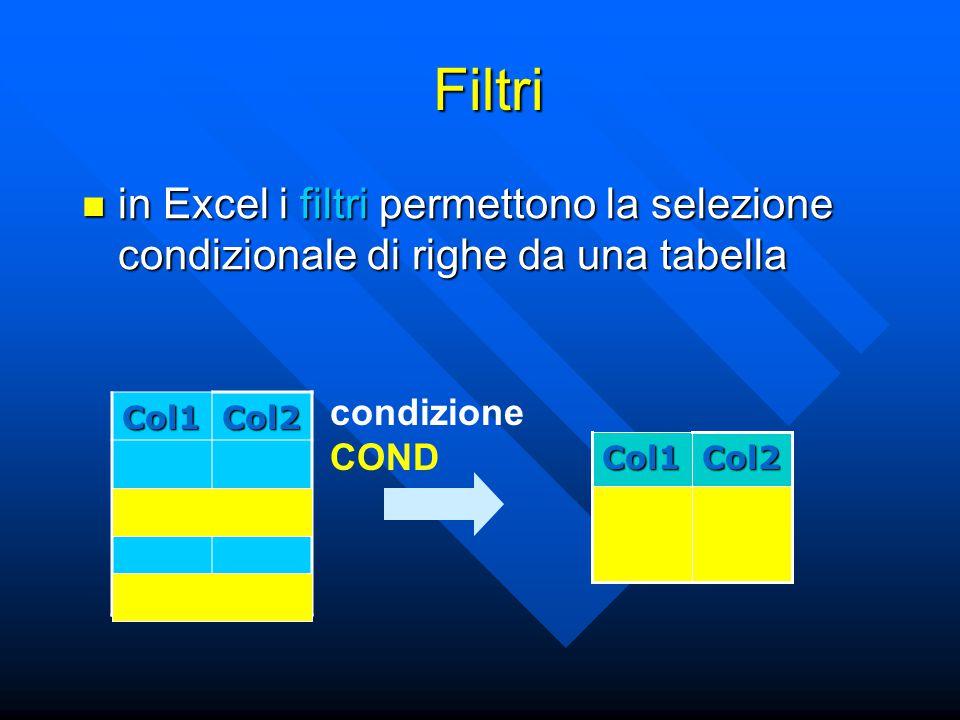 Filtri in Excel i filtri permettono la selezione condizionale di righe da una tabella in Excel i filtri permettono la selezione condizionale di righe da una tabella Col1Col2 Col2Col1 condizione COND