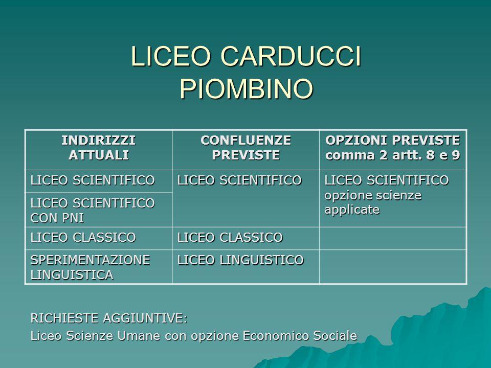 LICEO CARDUCCI PIOMBINO INDIRIZZI ATTUALI CONFLUENZE PREVISTE OPZIONI PREVISTE comma 2 artt. 8 e 9 LICEO SCIENTIFICO LICEO SCIENTIFICO opzione scienze