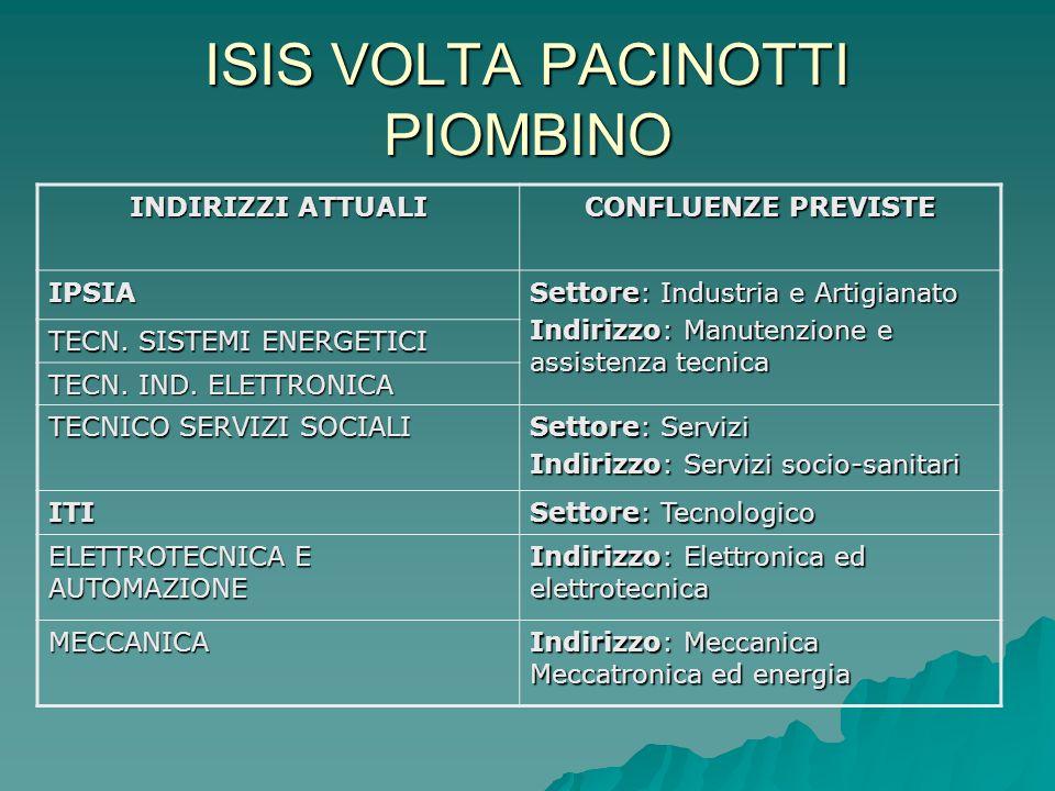 ISIS VOLTA PACINOTTI PIOMBINO INDIRIZZI ATTUALI CONFLUENZE PREVISTE IPSIA Settore: Industria e Artigianato Indirizzo: Manutenzione e assistenza tecnica TECN.
