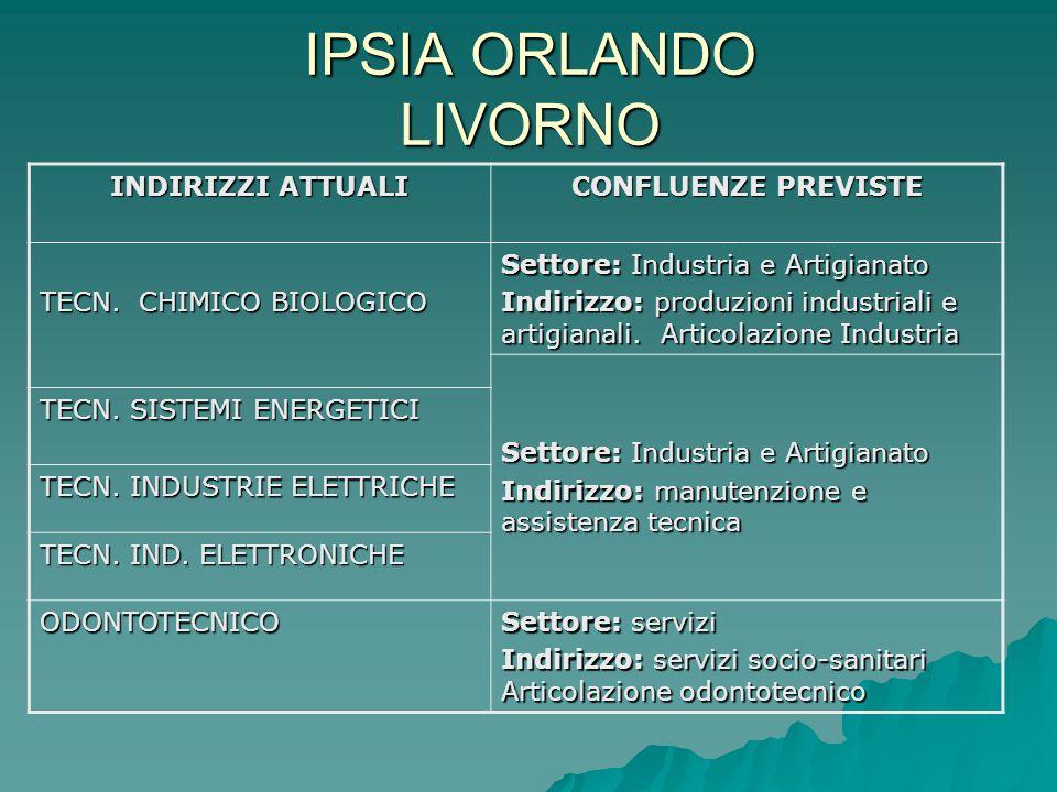 IPSIA ORLANDO LIVORNO INDIRIZZI ATTUALI CONFLUENZE PREVISTE TECN. CHIMICO BIOLOGICO Settore: Industria e Artigianato Indirizzo: produzioni industriali