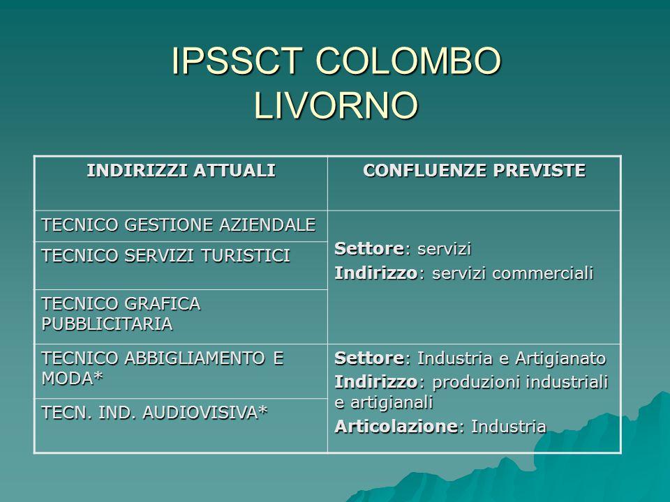 IPSSCT COLOMBO LIVORNO INDIRIZZI ATTUALI CONFLUENZE PREVISTE TECNICO GESTIONE AZIENDALE Settore: servizi Indirizzo: servizi commerciali TECNICO SERVIZ