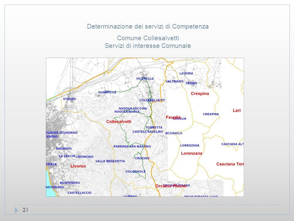 21 Comune Collesalvetti Servizi di interesse Comunale Determinazione dei servizi di Competenza