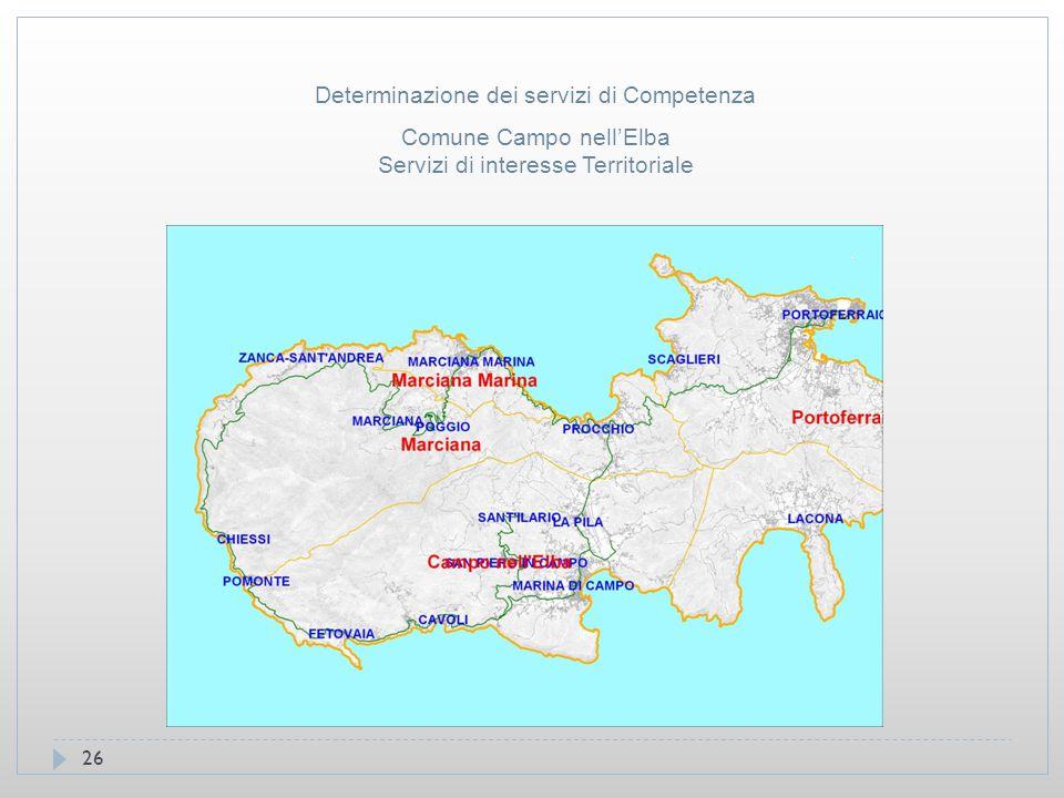 26 Comune Campo nell'Elba Servizi di interesse Territoriale Determinazione dei servizi di Competenza