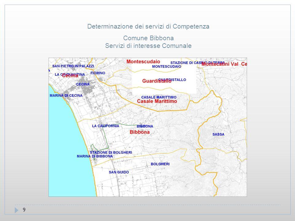 9 Comune Bibbona Servizi di interesse Comunale Determinazione dei servizi di Competenza