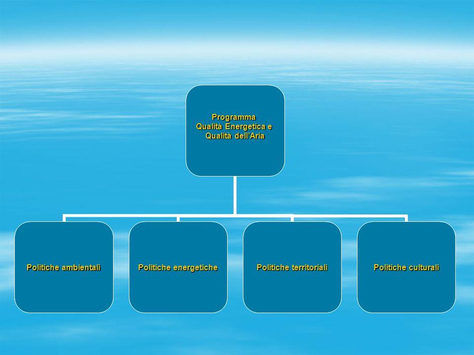 Programma Qualità Energetica e Qualità dell'Aria Politiche ambientali Politiche energetiche Politiche territoriali Politiche culturali