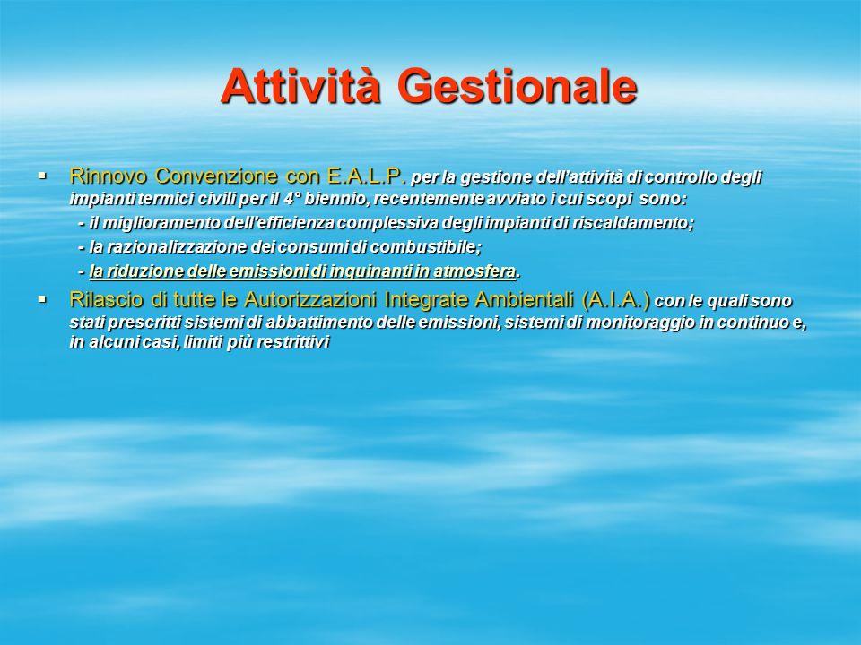 Attività Gestionale  Rinnovo Convenzione con E.A.L.P. per la gestione dell'attività di controllo degli impianti termici civili per il 4° biennio, rec