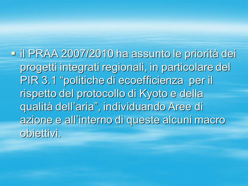 """ il PRAA 2007/2010 ha assunto le priorità dei progetti integrati regionali, in particolare del PIR 3.1 """"politiche di ecoefficienza per il rispetto de"""