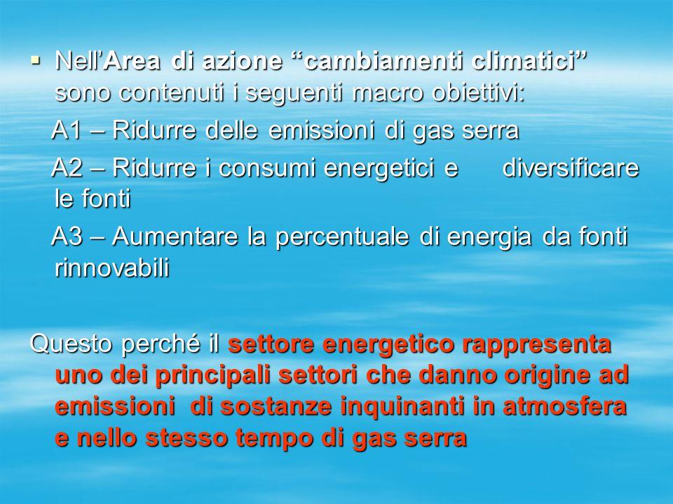 """ Nell'Area di azione """"cambiamenti climatici"""" sono contenuti i seguenti macro obiettivi: A1 – Ridurre delle emissioni di gas serra A1 – Ridurre delle"""