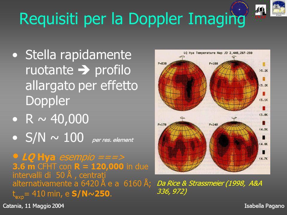 Catania, 11 Maggio 2004Isabella Pagano Requisiti per la Doppler Imaging Stella rapidamente ruotante  profilo allargato per effetto Doppler R ~ 40,000 S/N ~ 100 per res.