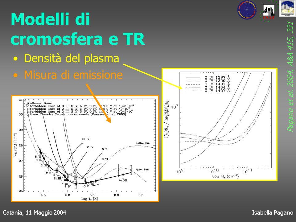 Catania, 11 Maggio 2004Isabella Pagano Modelli di cromosfera e TR Densità del plasma Misura di emissione Pagano et al.