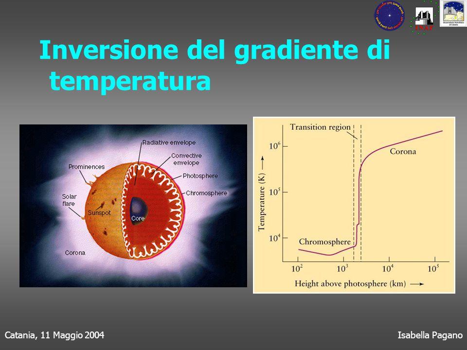 Catania, 11 Maggio 2004Isabella Pagano Inversione del gradiente di temperatura