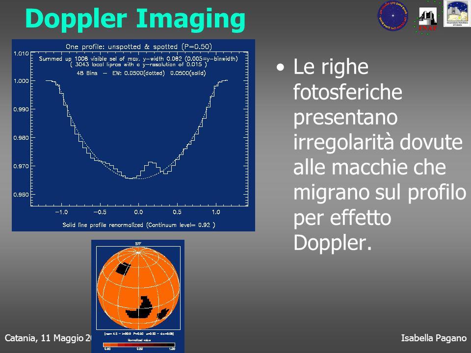 Catania, 11 Maggio 2004Isabella Pagano Doppler Imaging Le righe fotosferiche presentano irregolarità dovute alle macchie che migrano sul profilo per effetto Doppler.