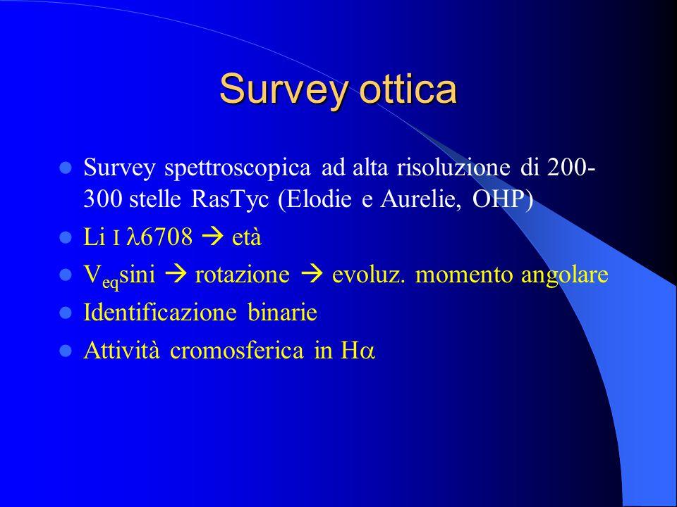 Survey ottica Survey spettroscopica ad alta risoluzione di 200- 300 stelle RasTyc (Elodie e Aurelie, OHP) Li I 6708  età V eq sini  rotazione  evoluz.