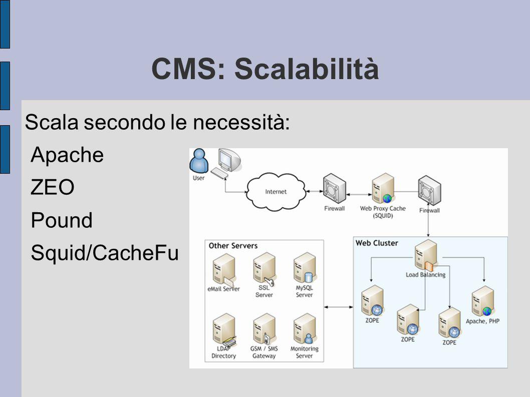 CMS: Scalabilità Scala secondo le necessità: Apache ZEO Pound Squid/CacheFu