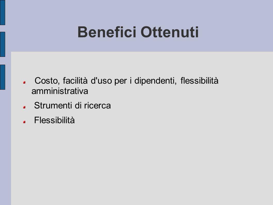 Benefici Ottenuti Costo, facilità d'uso per i dipendenti, flessibilità amministrativa Strumenti di ricerca Flessibilità