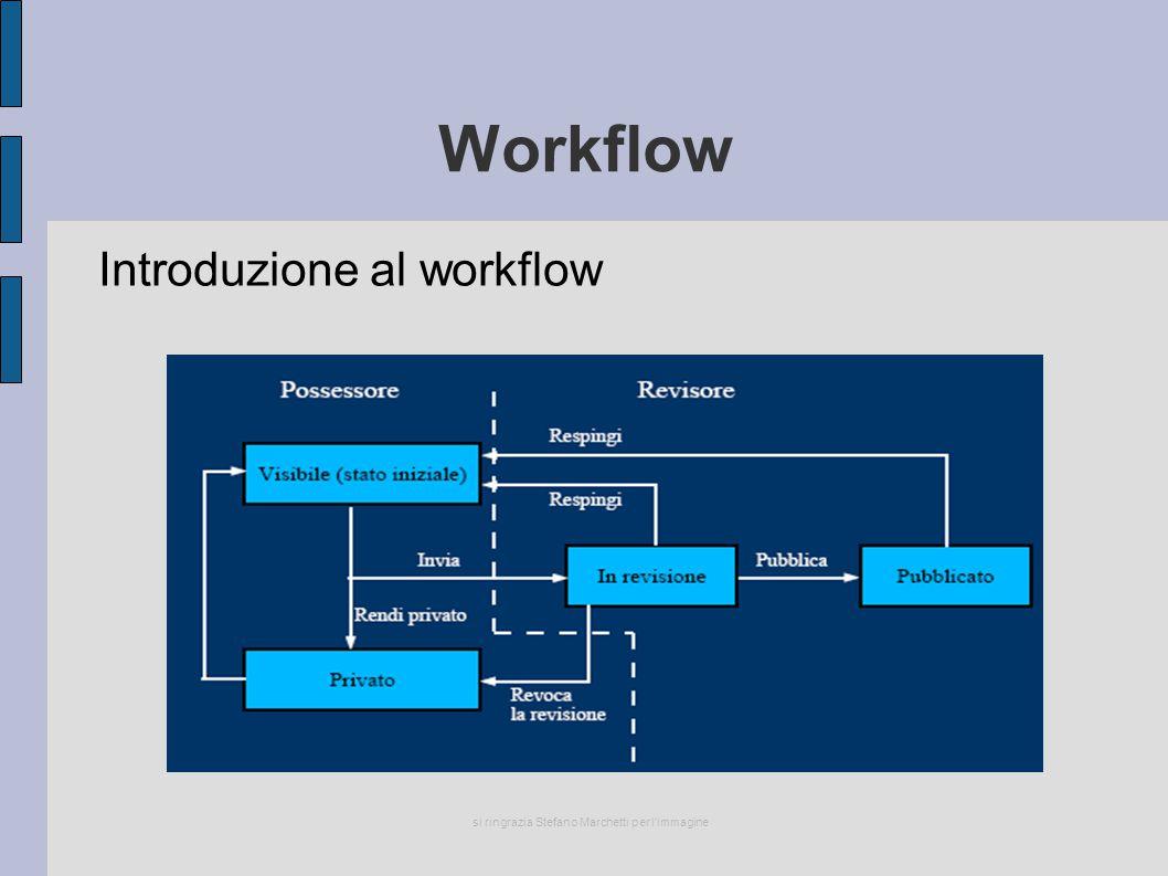 Workflow Introduzione al workflow si ringrazia Stefano Marchetti per l'immagine