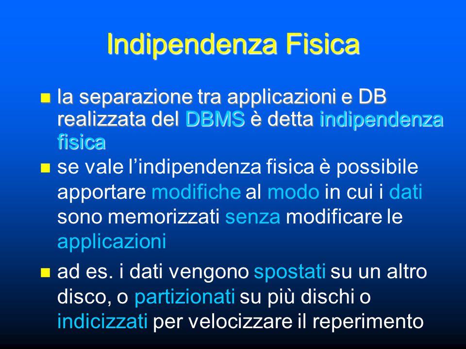 la separazione tra applicazioni e DB realizzata del DBMS è detta indipendenza fisica la separazione tra applicazioni e DB realizzata del DBMS è detta indipendenza fisica Indipendenza Fisica se vale l'indipendenza fisica è possibile apportare modifiche al modo in cui i dati sono memorizzati senza modificare le applicazioni ad es.