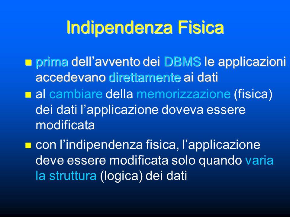 prima dell'avvento dei DBMS le applicazioni accedevano direttamente ai dati prima dell'avvento dei DBMS le applicazioni accedevano direttamente ai dati Indipendenza Fisica al cambiare della memorizzazione (fisica) dei dati l'applicazione doveva essere modificata con l'indipendenza fisica, l'applicazione deve essere modificata solo quando varia la struttura (logica) dei dati