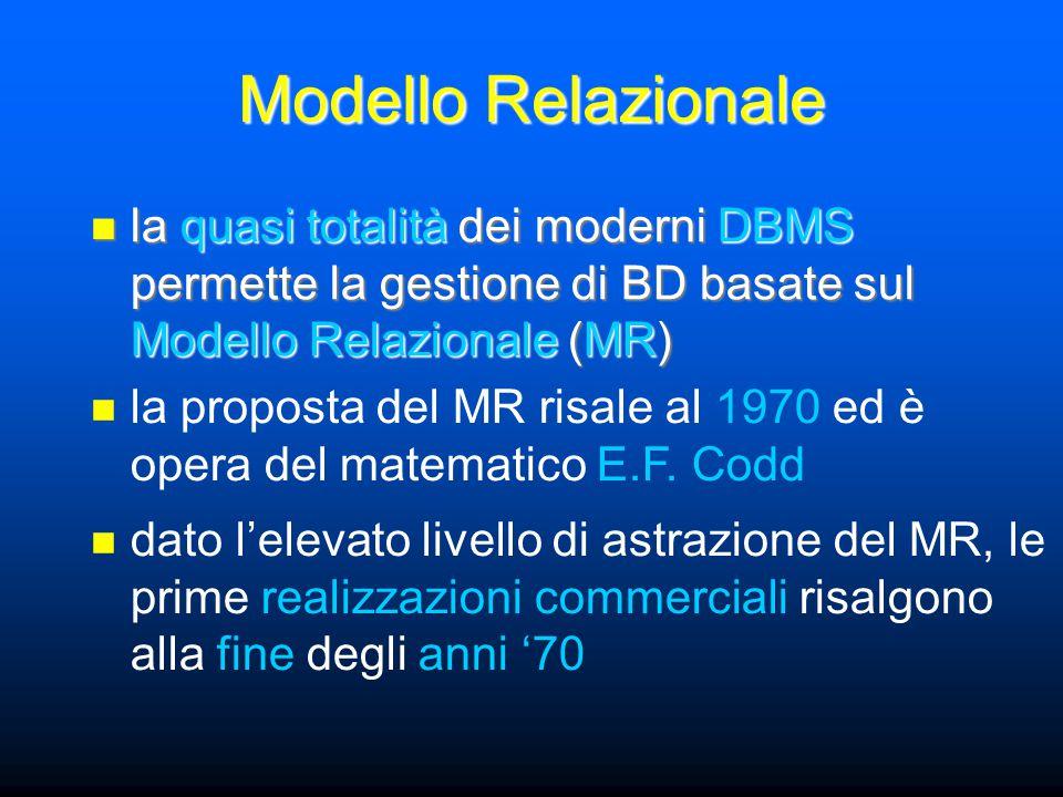 la quasi totalità dei moderni DBMS permette la gestione di BD basate sul Modello Relazionale (MR) la quasi totalità dei moderni DBMS permette la gestione di BD basate sul Modello Relazionale (MR) Modello Relazionale la proposta del MR risale al 1970 ed è opera del matematico E.F.