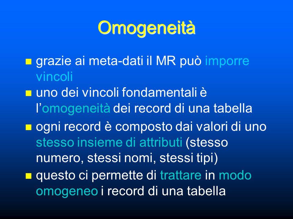 Omogeneità uno dei vincoli fondamentali è l'omogeneità dei record di una tabella grazie ai meta-dati il MR può imporre vincoli ogni record è composto dai valori di uno stesso insieme di attributi (stesso numero, stessi nomi, stessi tipi) questo ci permette di trattare in modo omogeneo i record di una tabella