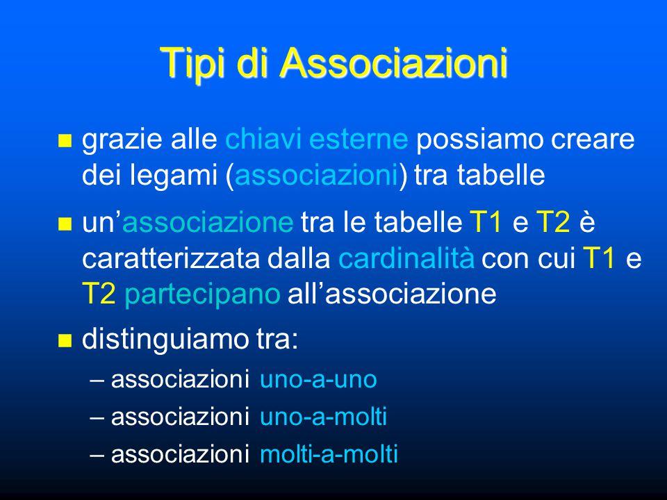 Tipi di Associazioni grazie alle chiavi esterne possiamo creare dei legami (associazioni) tra tabelle un'associazione tra le tabelle T1 e T2 è caratterizzata dalla cardinalità con cui T1 e T2 partecipano all'associazione distinguiamo tra: –associazioni uno-a-uno –associazioni uno-a-molti –associazioni molti-a-molti