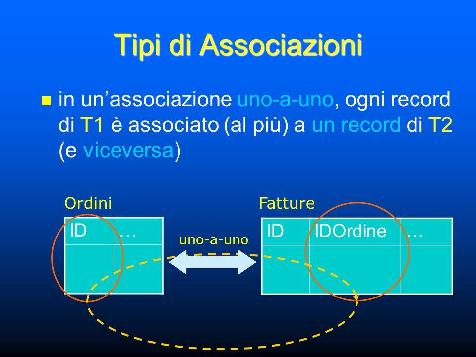 Tipi di Associazioni in un'associazione uno-a-uno, ogni record di T1 è associato (al più) a un record di T2 (e viceversa) ID… IDOrdine… OrdiniFatture uno-a-uno