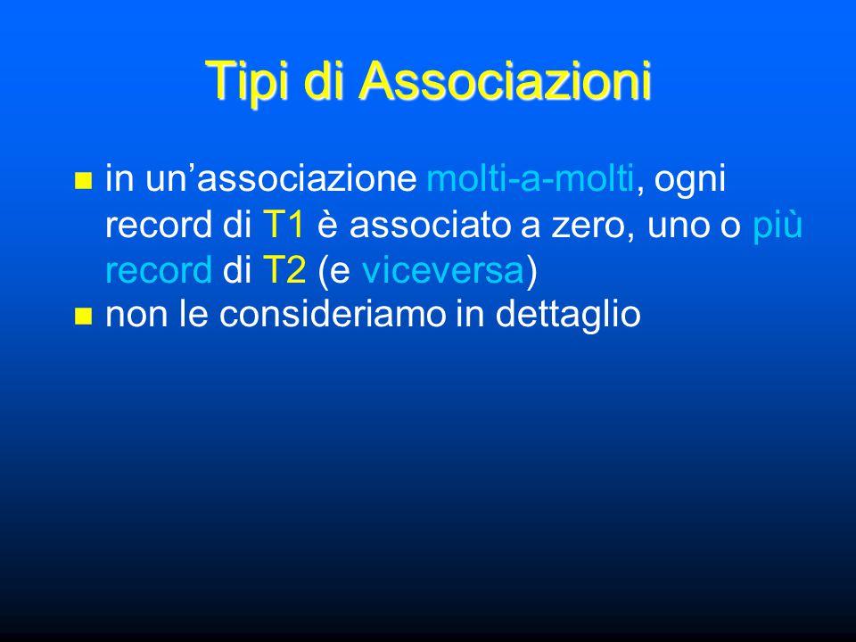 Tipi di Associazioni in un'associazione molti-a-molti, ogni record di T1 è associato a zero, uno o più record di T2 (e viceversa) non le consideriamo in dettaglio