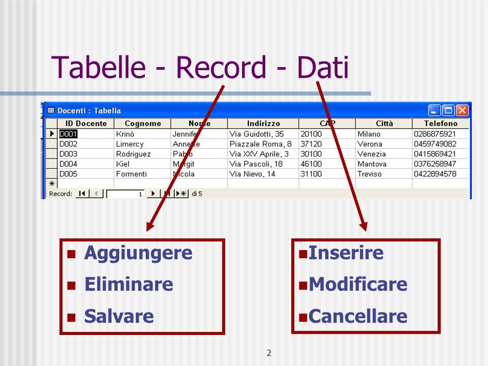 3 Tabelle - Progettazione Assegnare un nome alla tabella Assegnare un nome ai campi Specificare i tipi di dati Applicare le proprietà ai campi Creare una regola di validazione per campi di tipo numerico, data/ora, valuta