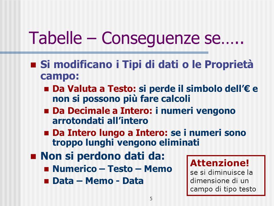 5 Tabelle – Conseguenze se….. Si modificano i Tipi di dati o le Proprietà campo: Da Valuta a Testo: si perde il simbolo dell'€ e non si possono più fa