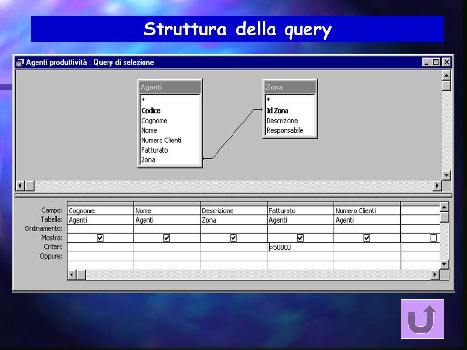 Le query Le query I report I report Gli oggetti del database Struttura Foglio dati Struttura Foglio dati Interrogazioni al database Stampe delle informazioni