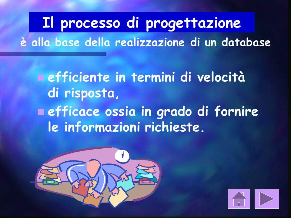 Il processo di progettazione efficiente in termini di velocità di risposta, efficace ossia in grado di fornire le informazioni richieste.