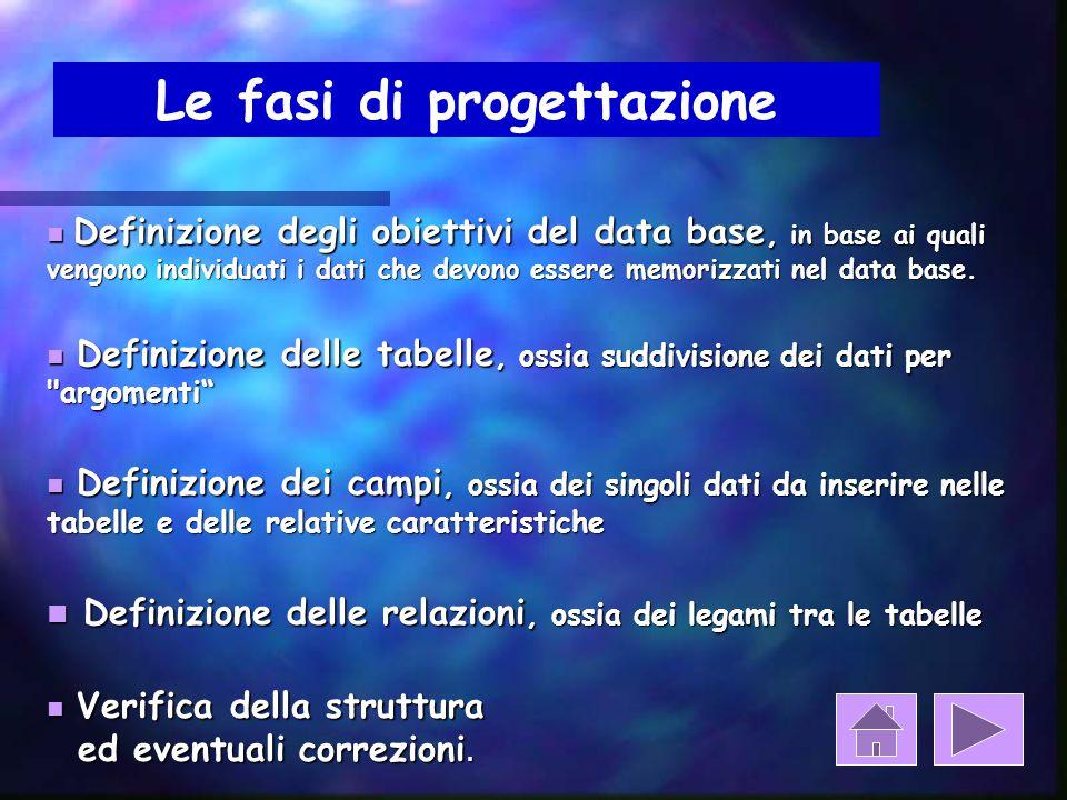 Le fasi di progettazione Definizione degli obiettivi del data base, in base ai quali vengono individuati i dati che devono essere memorizzati nel data base.