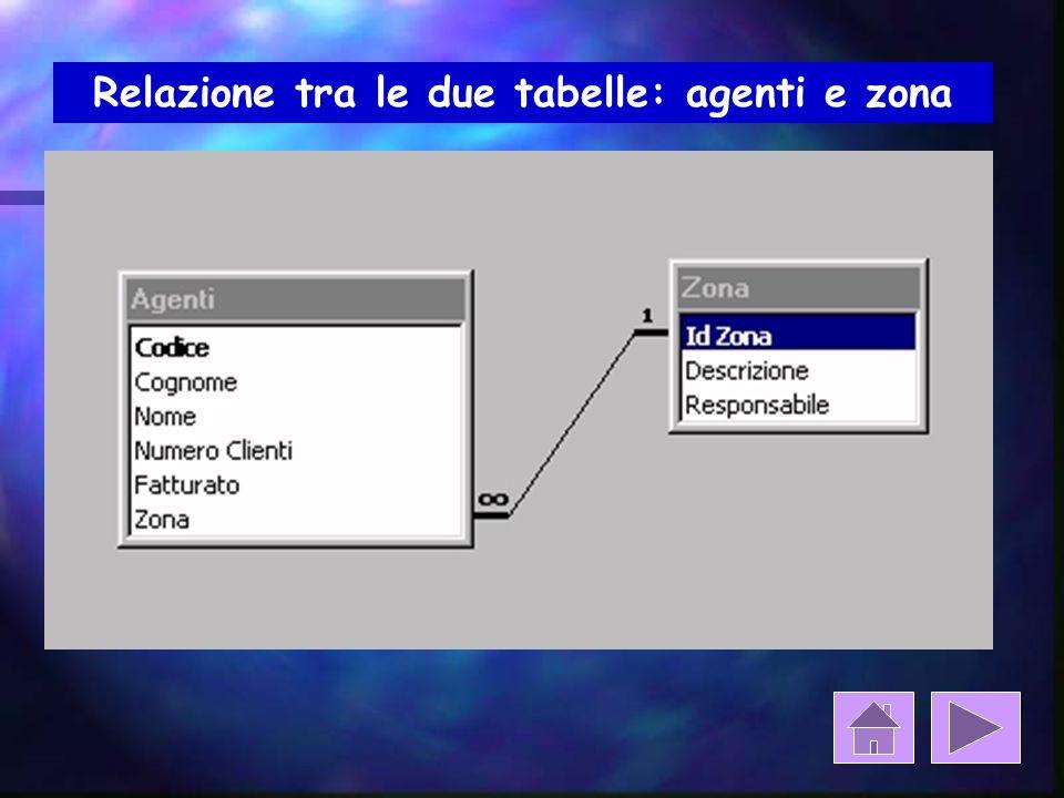 Relazione tra le due tabelle: agenti e zona