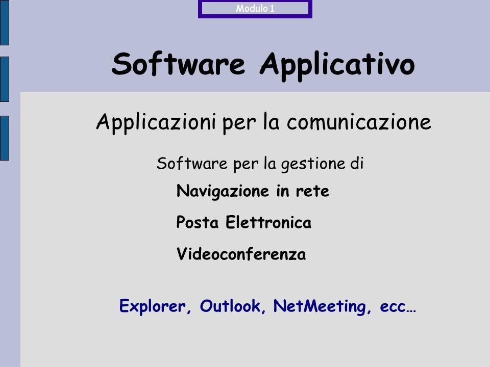Navigazione in rete Posta Elettronica Videoconferenza Software Applicativo Applicazioni per la comunicazione Software per la gestione di Explorer, Outlook, NetMeeting, ecc… Modulo 1