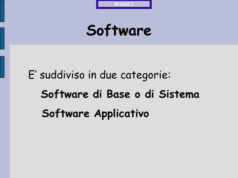 Software Software di Base o di Sistema Comprende principalmente il firmware ed il sistema operativo E' costituito da programmi che sono indispensabili al funzionamento del computer e per questo sono diversi per computer di diverso tipo Modulo 1