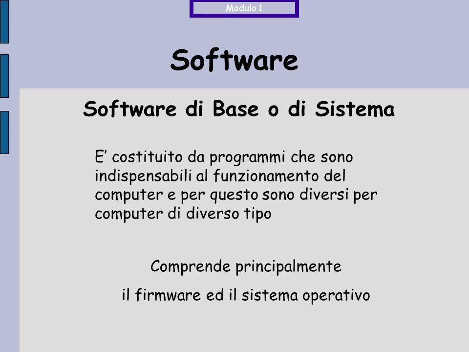 Software Software di Base o di Sistema Comprende principalmente il firmware ed il sistema operativo E' costituito da programmi che sono indispensabili