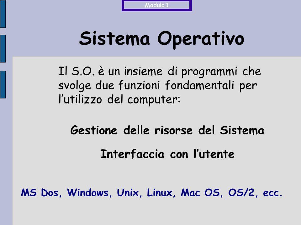 Sistema Operativo Il S.O. è un insieme di programmi che svolge due funzioni fondamentali per l'utilizzo del computer: MS Dos, Windows, Unix, Linux, Ma