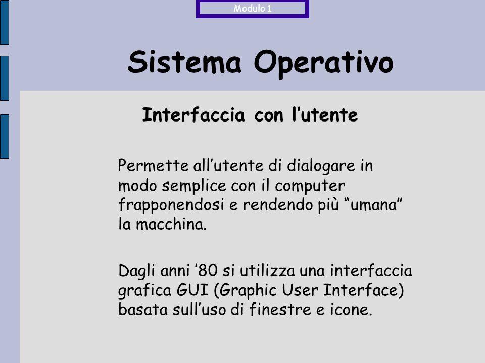 Sistema Operativo Interfaccia con l'utente Dagli anni '80 si utilizza una interfaccia grafica GUI (Graphic User Interface) basata sull'uso di finestre e icone.