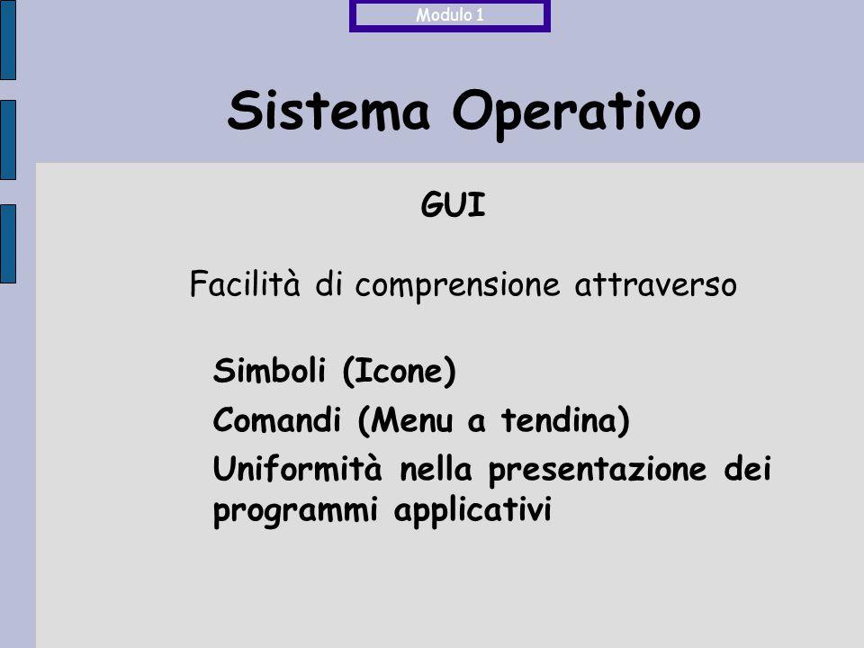 Sistema Operativo GUI Simboli (Icone) Comandi (Menu a tendina) Uniformità nella presentazione dei programmi applicativi Facilità di comprensione attra
