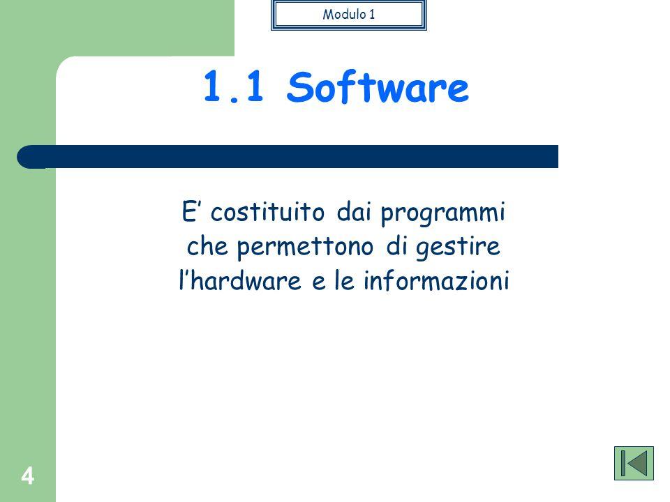 Modulo 1 4 E' costituito dai programmi che permettono di gestire l'hardware e le informazioni 1.1 Software