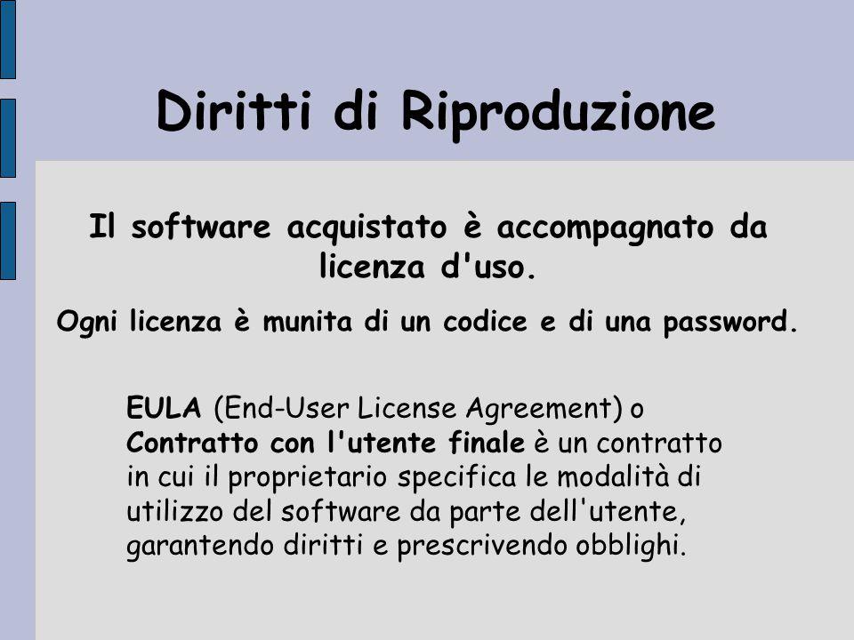 Diritti di Riproduzione Il software acquistato è accompagnato da licenza d'uso. Ogni licenza è munita di un codice e di una password. EULA (End-User L
