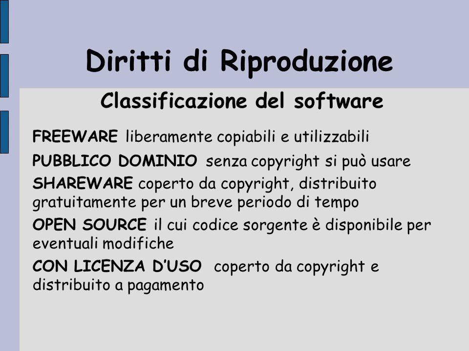 FREEWARE liberamente copiabili e utilizzabili PUBBLICO DOMINIO senza copyright si può usare SHAREWARE coperto da copyright, distribuito gratuitamente