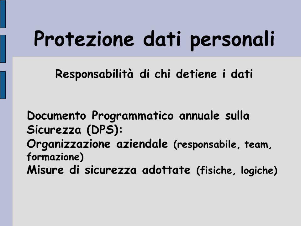 Documento Programmatico annuale sulla Sicurezza (DPS): Organizzazione aziendale (responsabile, team, formazione) Misure di sicurezza adottate (fisiche, logiche) Protezione dati personali Responsabilità di chi detiene i dati