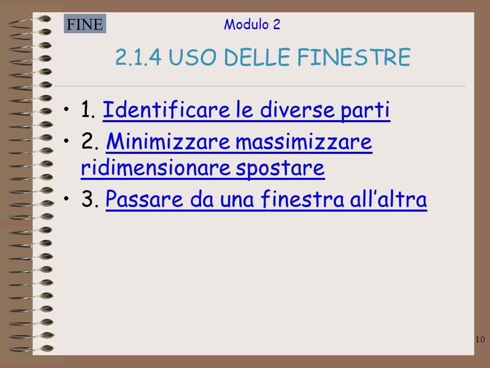 Modulo 2 FINE 10 2.1.4 USO DELLE FINESTRE 1. Identificare le diverse partiIdentificare le diverse parti 2. Minimizzare massimizzare ridimensionare spo