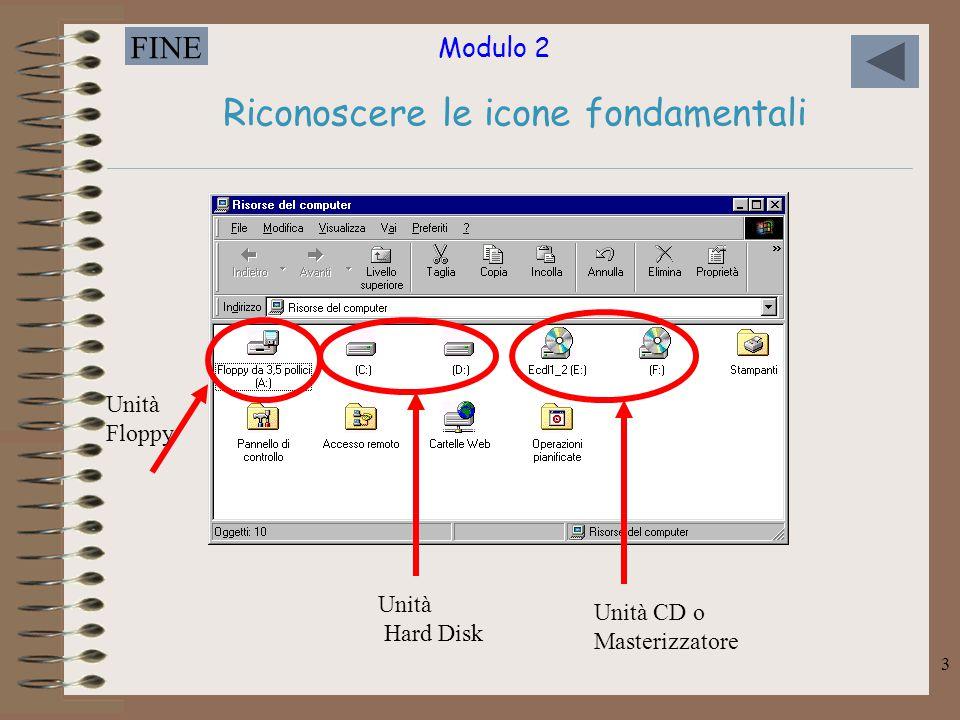 Modulo 2 FINE 3 Riconoscere le icone fondamentali Unità Floppy Unità CD o Masterizzatore Unità Hard Disk