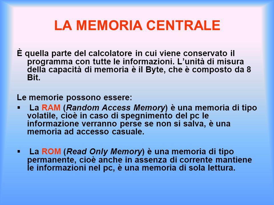 LA MEMORIA CENTRALE È quella parte del calcolatore in cui viene conservato il programma con tutte le informazioni. L'unità di misura della capacità di