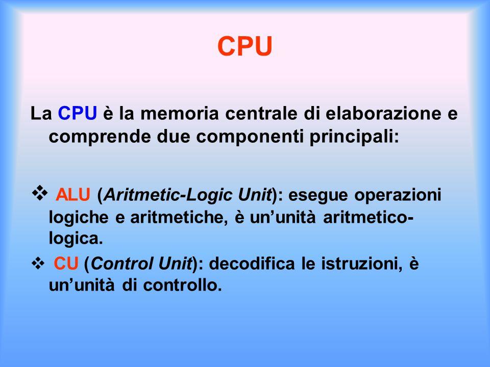 CPU La CPU è la memoria centrale di elaborazione e comprende due componenti principali:  ALU (Aritmetic-Logic Unit): esegue operazioni logiche e arit