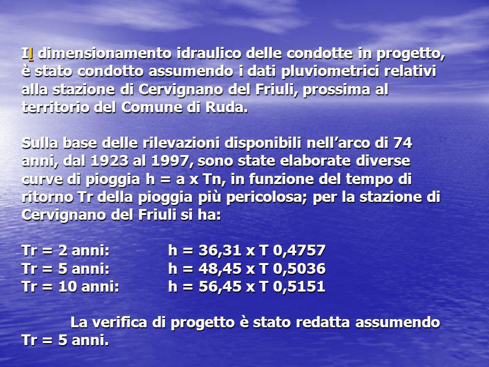 Il dimensionamento idraulico delle condotte in progetto, è stato condotto assumendo i dati pluviometrici relativi alla stazione di Cervignano del Friu