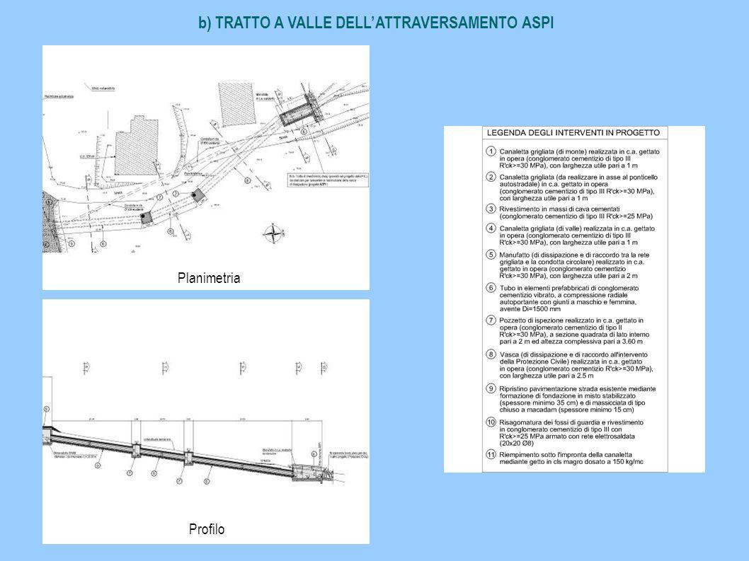 b) TRATTO A VALLE DELL'ATTRAVERSAMENTO ASPI Planimetria Profilo