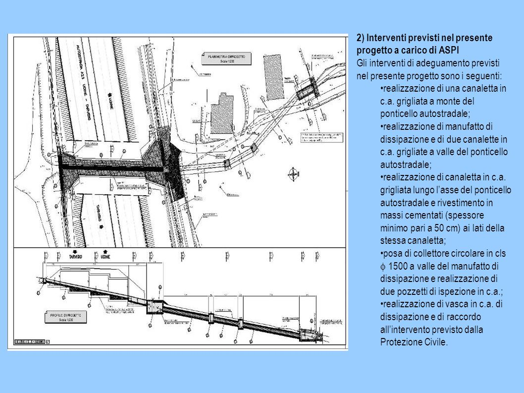 a) TRATTO IN CORRISPONDENZA DELL'ATTRAVERSAMENTO ASPI Planimetria Profilo PLANIMETRIA E PROFILO DEGLI INTERVENTI